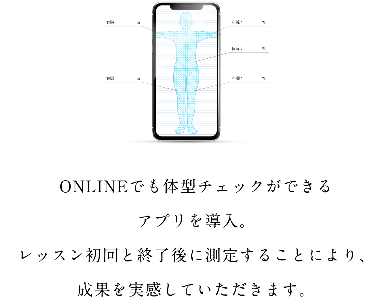 ONLINEでも体型チェックができるアプリを導入。 レッスン初回と終了後に測定することにより、成果を実感していただきます。